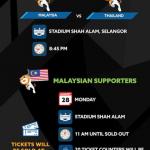 Gặp Thái Lan, Malaysia đổi địa điểm chung kết bóng đá nam để lấy may?