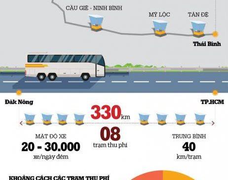 Infographic: BOT – Thiên la địa võng
