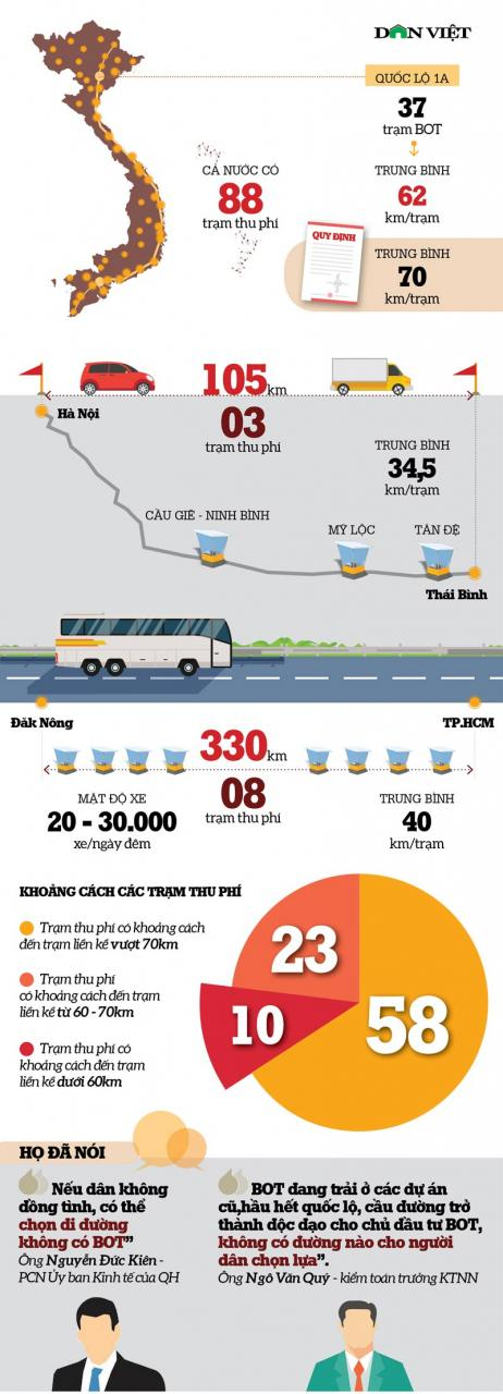 infographic: bot - thien la dia vong hinh anh 1