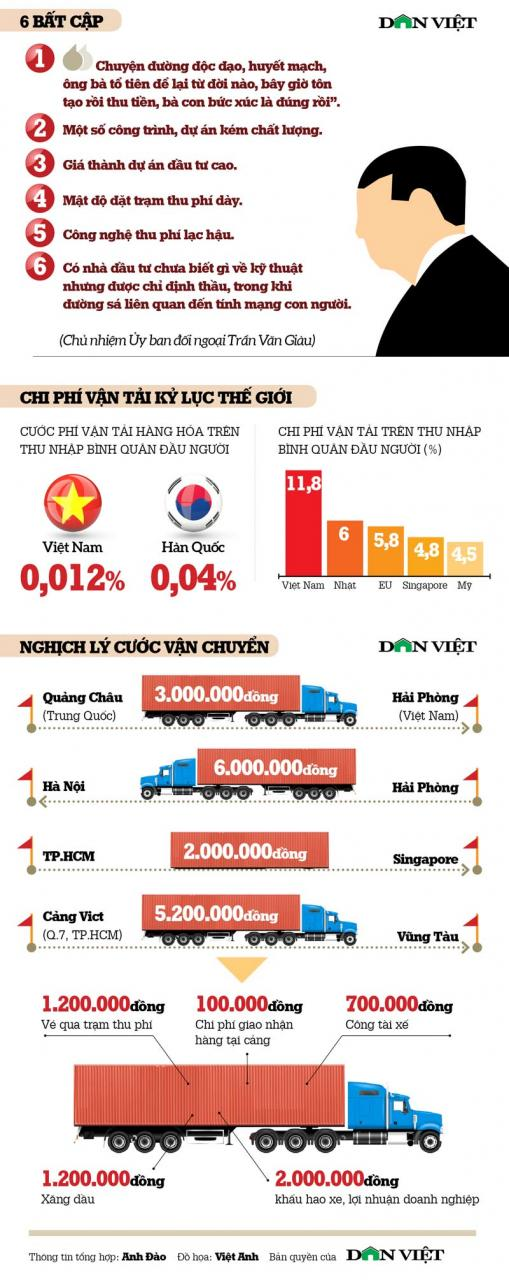 infographic: bot - thien la dia vong hinh anh 3