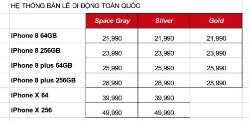 iPhone X được chào giá gần 50 triệu đồng ở Việt Nam