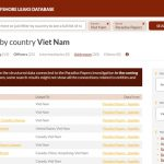 25 người liên quan đến Việt Nam trong Hồ sơ Paradise
