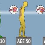 Xương yếu không thể sống thọ: 10 điều bạn cần làm ngay từ khi còn trẻ để giữ xương khỏe