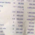 Thêm nhà hàng bị tố chặt chém ở Nha Trang: Tô cháo giá 400.000 đồng, mồng tơi 250.000 đồng/đĩa